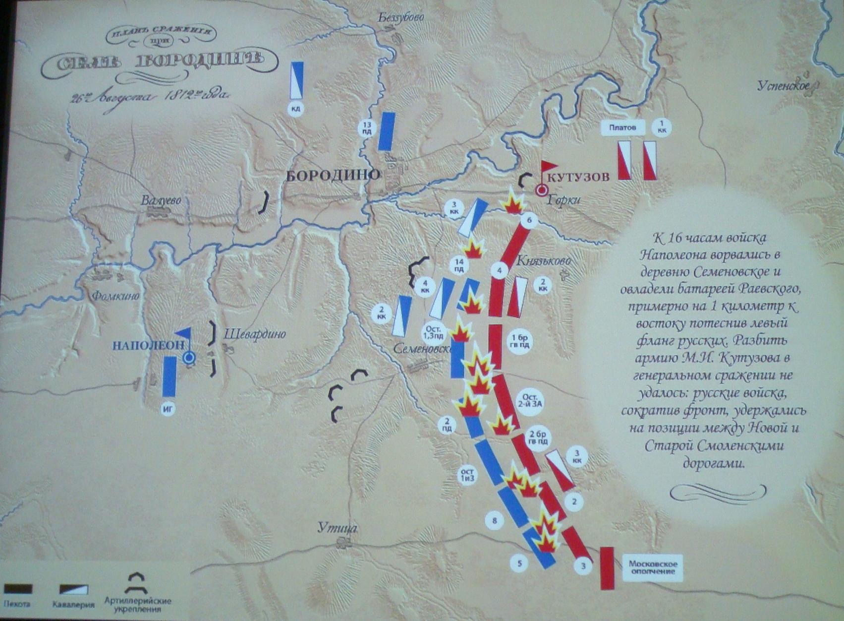 Borodino battle field Plan